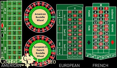 Онлайн рулетки в Гранд казино